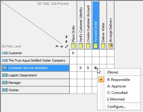 Raci Matrix Excel Template Free  Excel Tmp