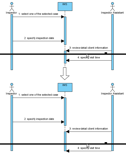 drawing sequence diagrams in visual paradigm how to create a user guide template how to create a user guide for software