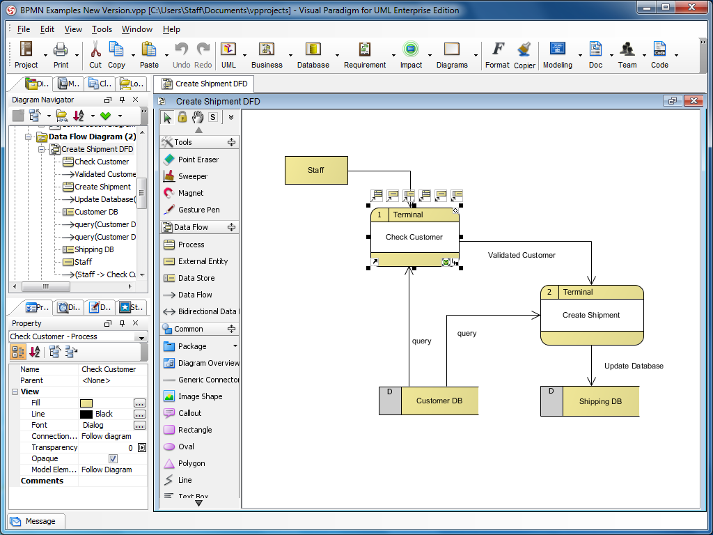 data flow diagram Understanding data flow diagrams donald s le vie, jr data flow diagrams (dfds) reveal relationships among and between the various components in a program or.