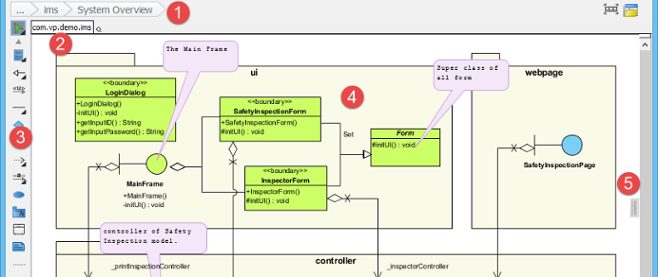 Overview of diagram editor