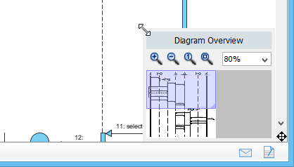 Resizing the Diagram Overview