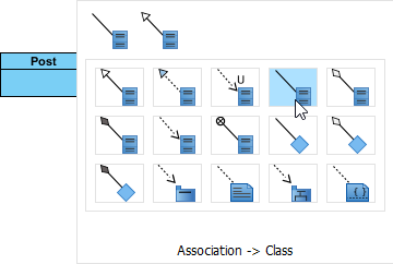 To create an association with another class