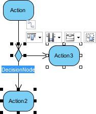 Create Decision Node and Actions