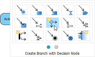 Create a branch of decision