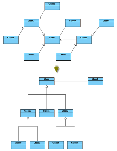 Hierarchy base (Factory class diagram)