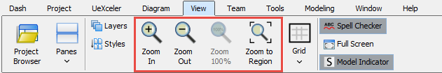 The zoom buttons in View toolbar