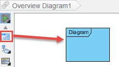 Create a diagram overview