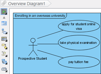 The newly created diagram is shown on overview diagram