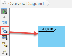 Create a use case diagram overview
