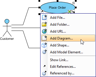 Reference to diagrams shapes and model elements to add a diagram reference ccuart Image collections