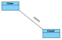 follow connector angle caption orientation option