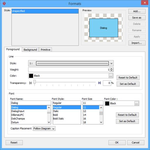 The Formats window
