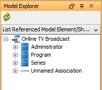 Referenced model elements listed