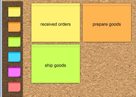 Image result for brainstorming visual paradigm