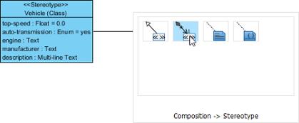 Create Composition