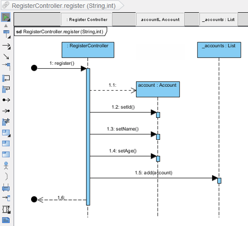 How To Generate Sequence Diagram From Java