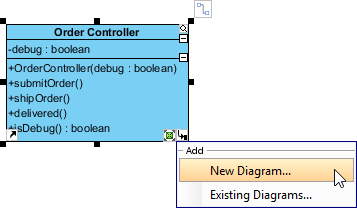 To create a sub state machine diagram from controller class