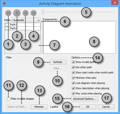 Activity Diagram Animation window