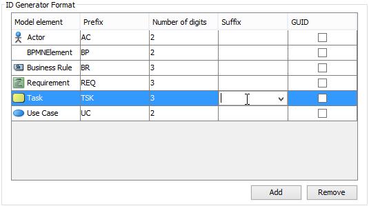 Defining format of ID