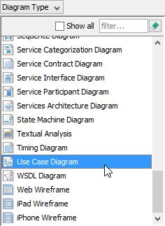 Selecting a use case diagram