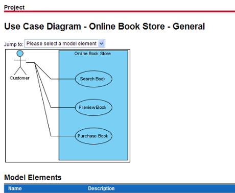 Diagram content