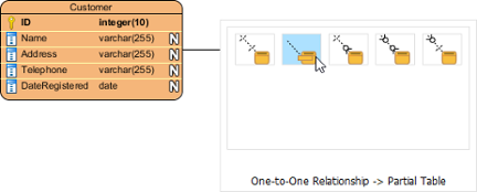 Select One-to-One Relationship -> Partial Table