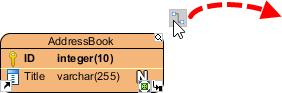 Using Resource Catalog