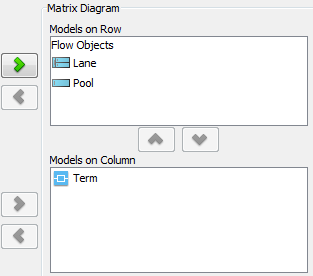 Elements are selected for row and column