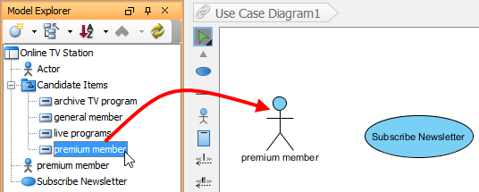 Drag from Model Explorer and drop on the diagarm