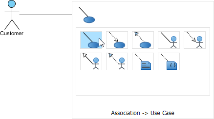 drawing use case diagrams in visual paradigmto create a use case