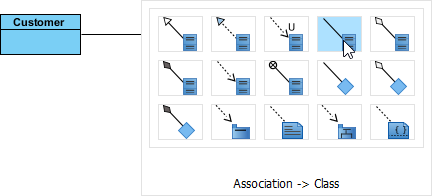 How to draw class diagram to create a class ccuart Choice Image