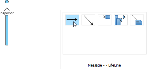 How to draw sequence diagram to create a lifeline ccuart Images