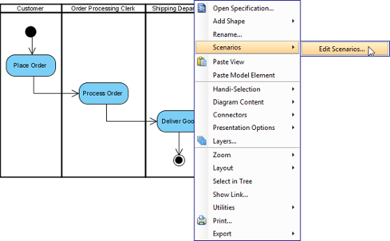 How to draw activity diagram edit scenarios ccuart Images