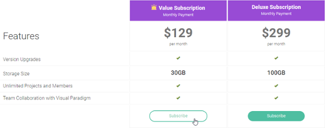 Subscribe to Value plan