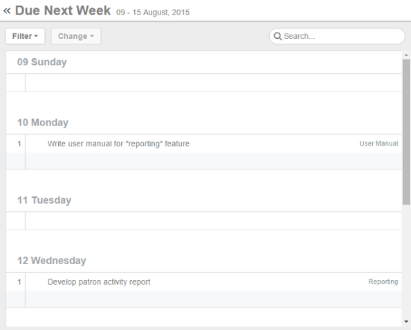 Tasks that will become overdue next week